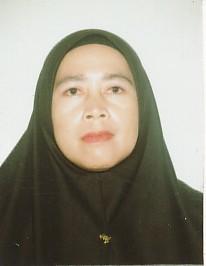 Noria Binti Selimin